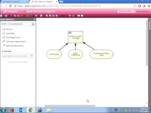 مدل تصمیم، مدل سازی فرآیند